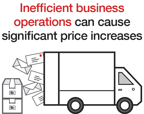 Inefficient Business Operations