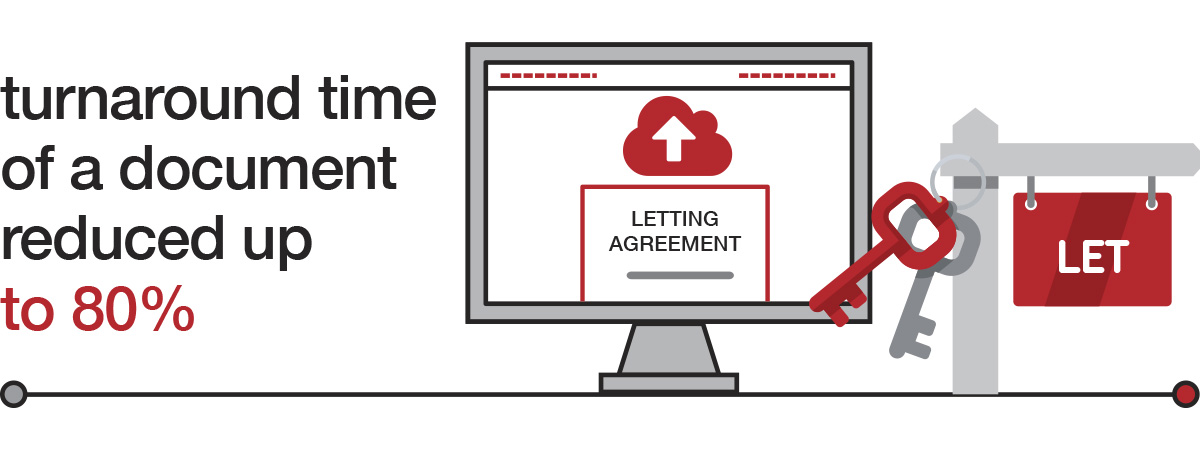 How Electronic Signatures Can Help Letting Agents Connect With